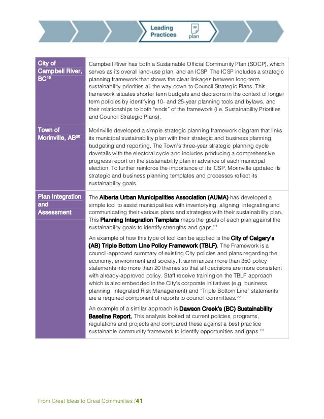 Project Management Strategic Plan Example Template Plans