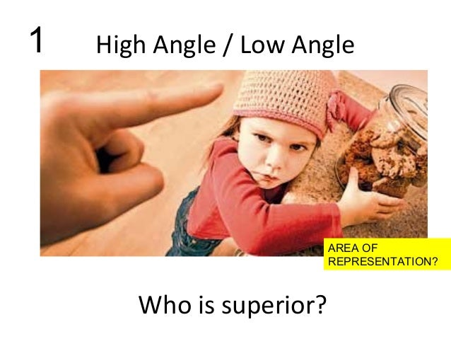 1   High Angle / Low Angle                          AREA OF                          REPRESENTATION?       Who is superior?