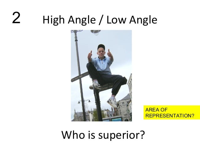 2   High Angle / Low Angle                          AREA OF                          REPRESENTATION?       Who is superior?