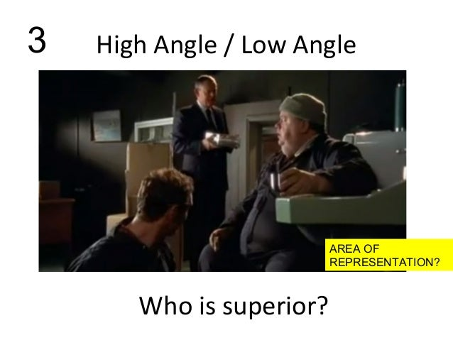 3   High Angle / Low Angle                          AREA OF                          REPRESENTATION?       Who is superior?