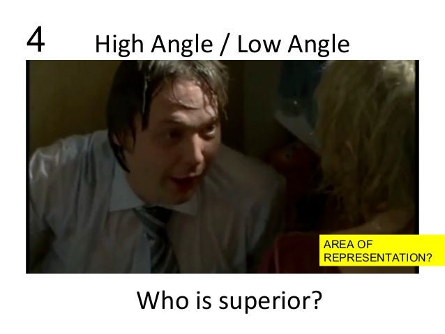 4   High Angle / Low Angle                          AREA OF                          REPRESENTATION?       Who is superior?