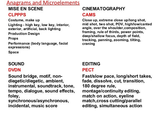 Anagrams and MicroelementsMISE EN SCENE                             CINEMATOGRAPHYCLPPPS                                  ...