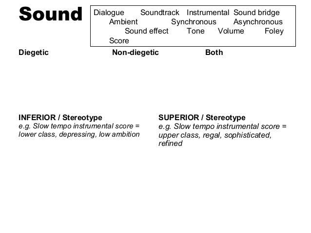 Sound                 Dialogue                           Ambient                                   Soundtrack Instrumental...