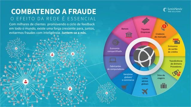 14 Fonte: Rede de identidades digitais da LexisNexis Risk Solutions 1,4 bilhão IDs digitais 1,3 bilhão Endereços IP 1,1 bi...
