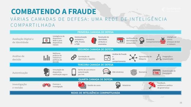 PERDAS DE FRAUDE 2 milhões DESPESAS OPERACIONAIS 1 milhão PERDAS DE VENDAS 10 milhões REDUZIR AS PERDAS DE FRAUDE 0,4 milh...