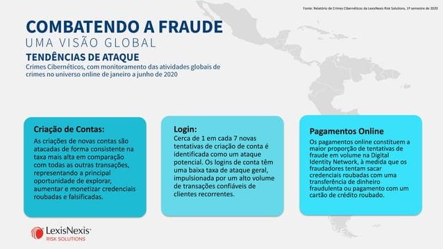 Fonte: Relatório de Crimes Cibernéticos da LexisNexis Risk Solutions, 1º semestre de 2020 Criação de Contas: As criações d...