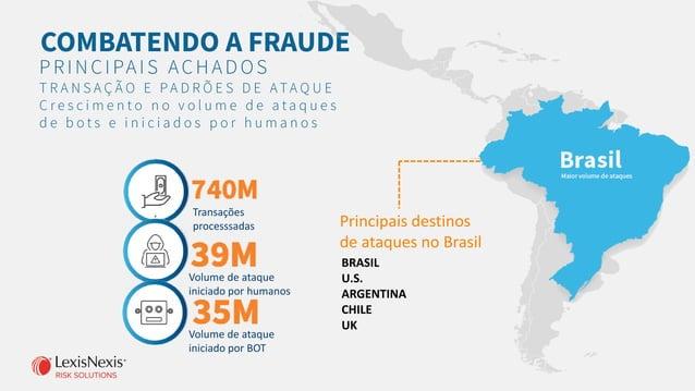BRASIL U.S. ARGENTINA CHILE UK Principais destinos de ataques no Brasil Transações processsadas Volume de ataque iniciado ...