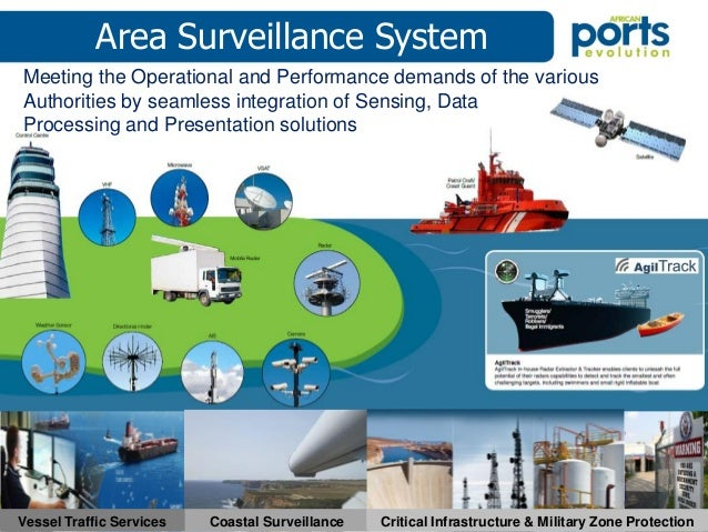 Innovative Solutions For Area Surveillance Amp Intrusion
