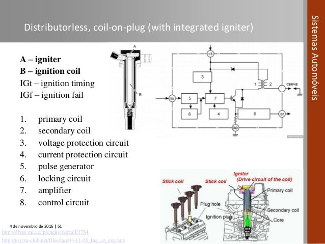 automotive systems course (module 09) ignition systems for interna\u2026