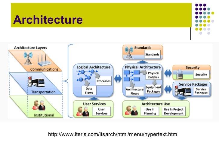 shop Prozessmanagement: Modelle und Methoden