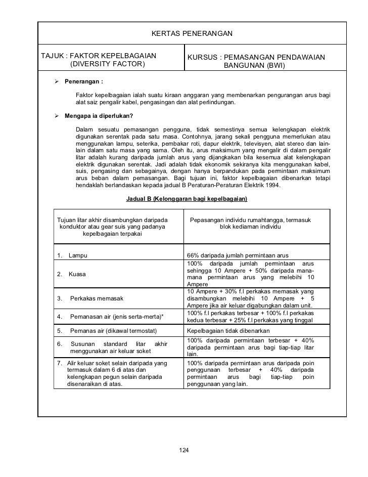 09 kertas penerangan faktor kepelbagaian ms 124-125