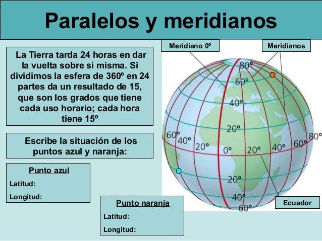 La Tierra y su representacin
