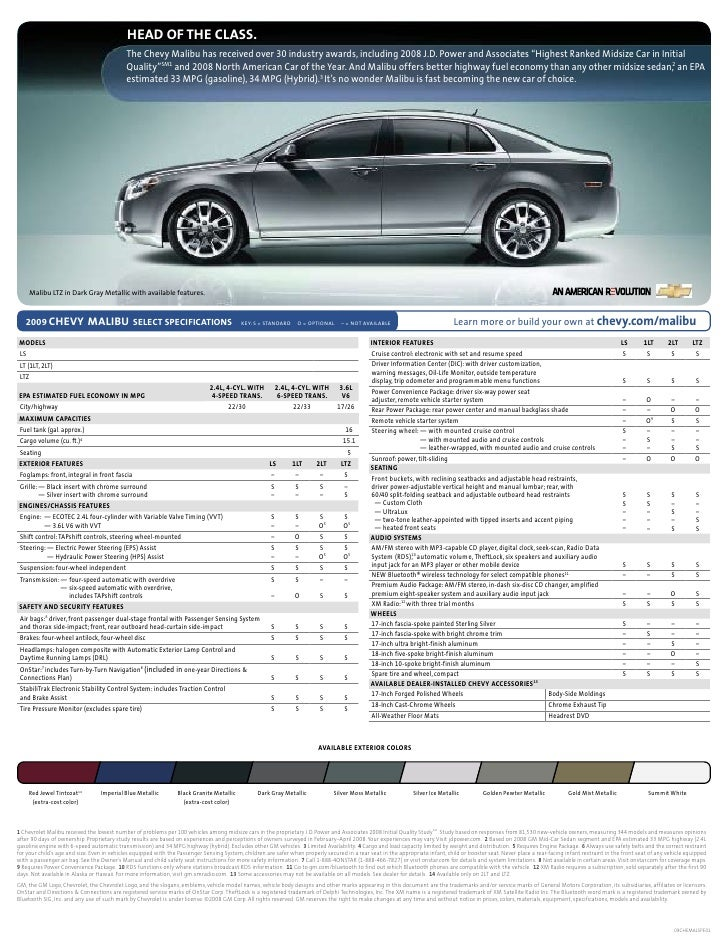 heAd oF the clAss.                                             The Chevy Malibu has received over 30 industry awards, incl...