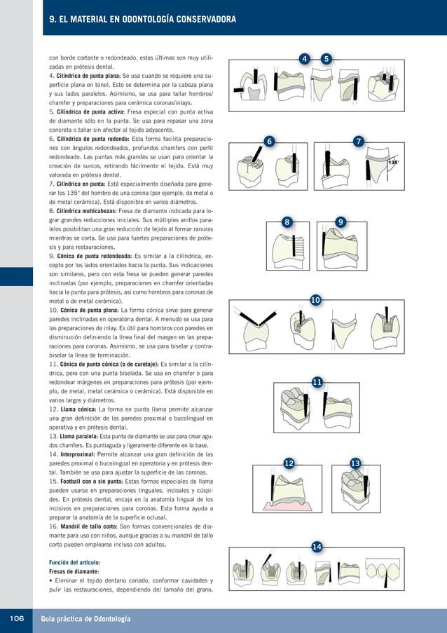 Guía práctica de Odontología106 9. EL MATERIAL EN ODONTOLOGÍA CONSERVADORA con borde cortante o redondeado, estas últimas ...