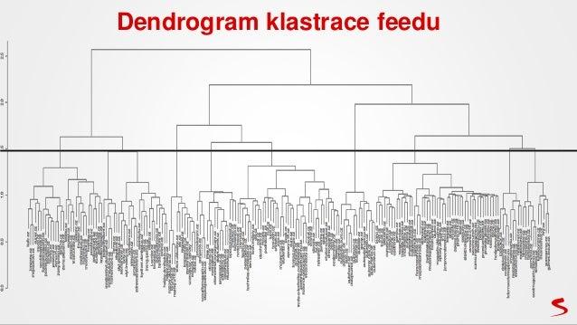 Dendrogram klastrace feedu