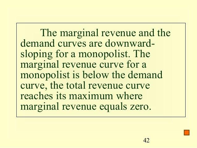 09 Monopoly