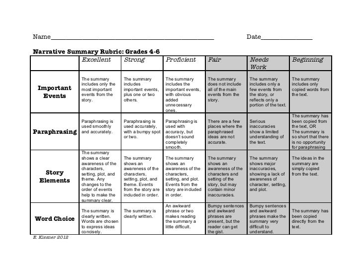 Narrative Summary Rubric