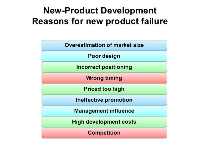 product development and product life cycle strategies Customer-centric product life cycle management (plm) is a trend that is   development processes by employing design thinking as a strategy.