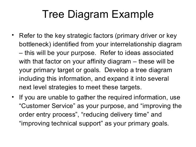New quality tools tree diagram ccuart Image collections