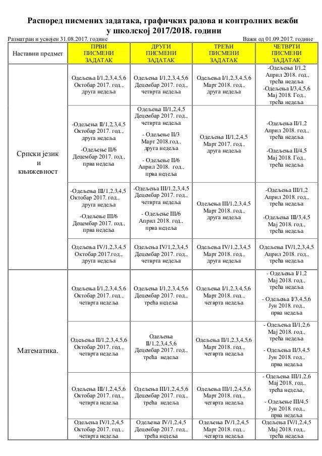 Распоред писмених задатака, графичких радова и контролних вежби у школској 2017/2018. години Разматран и усвојен 31.08.201...