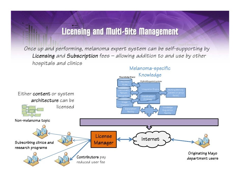 Introduction to System Center Configuration Manager
