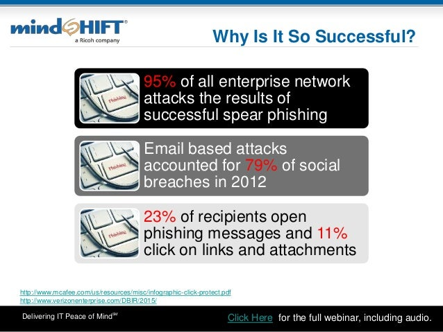 Delivering IT Peace of MindSM Why Is It So Successful? http://www.mcafee.com/us/resources/misc/infographic-click-protect.p...