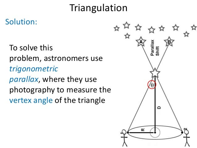 09 triangulation