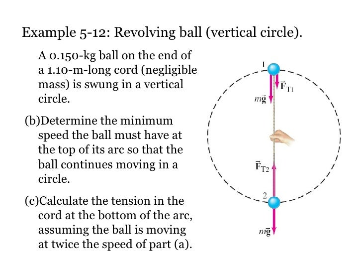 Body Force Diagram Acceleration
