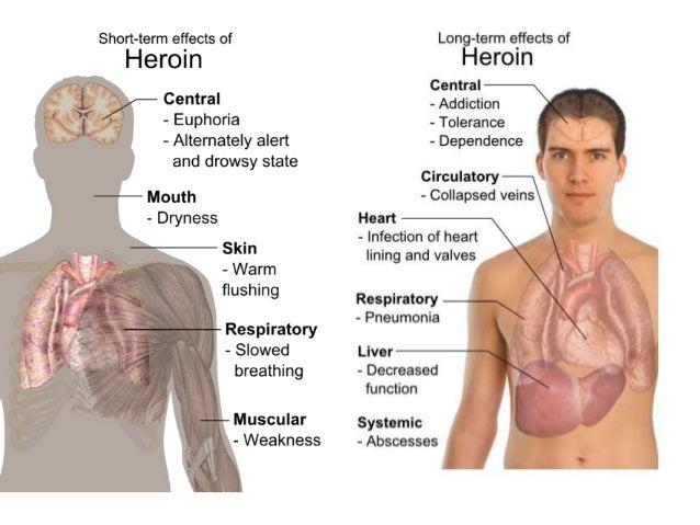 how drugs affect nervous system