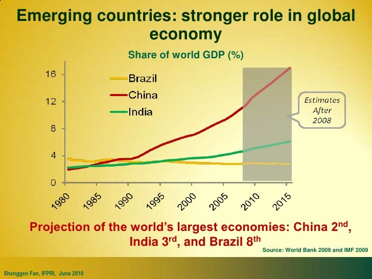 the contributions of third world countries to the global food production Globalization is an uneven process in which developing countries  contributions of the third world countries  to turn the whole world into one global.