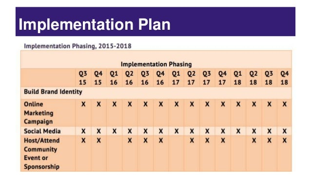 international wine marketing plan & spa 2013 marketing plan lake buena vista resort village & spa 2013 marketing plan 2 table of contents • introduction - international wholesale - group.