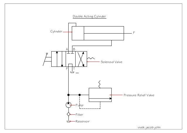 double acting valve diagram  schematic wiring diagram