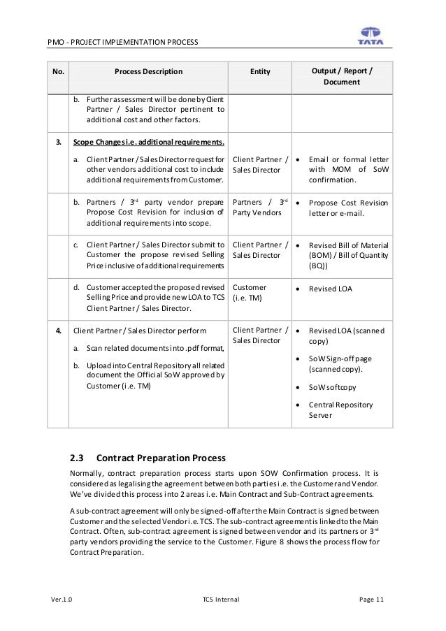 Tcs Pmo Document V10 Project Implementation
