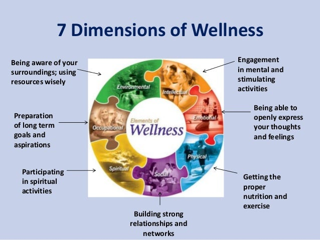 6 dimensions of wellness The 6 dimensions of wellness are social, phisical, envirement, spritual, mental and emotional give an example for each one.