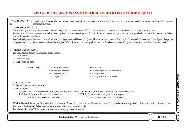 LISTA DE PEÇAS - MOTOR DIESEL BT/BTD INTRODUÇÃO: Nesta lista de peças de reposição, os códigos das peças estão relacionado...
