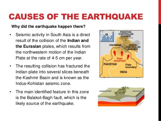 Lessons From Kashmir 2005 Earthquake