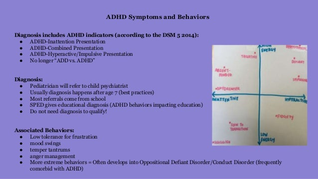 Understanding Adhd And Ohi