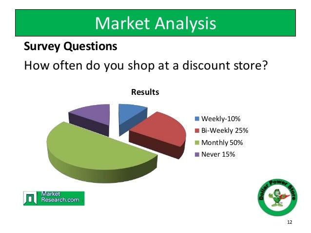Dollar store survey
