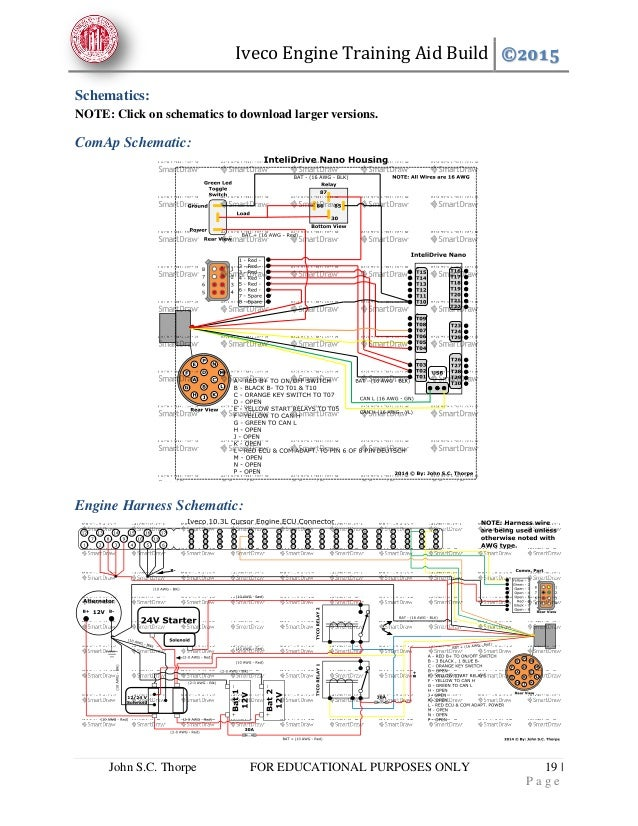 John SC Thorpe Iveco Engine Training Aid Manual – Iveco Wiring Diagram