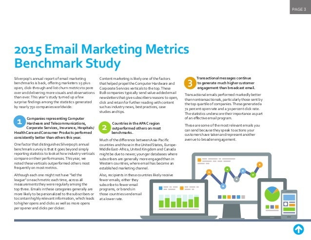 Email Marketing Introduction with 4 Example Strategies for ...