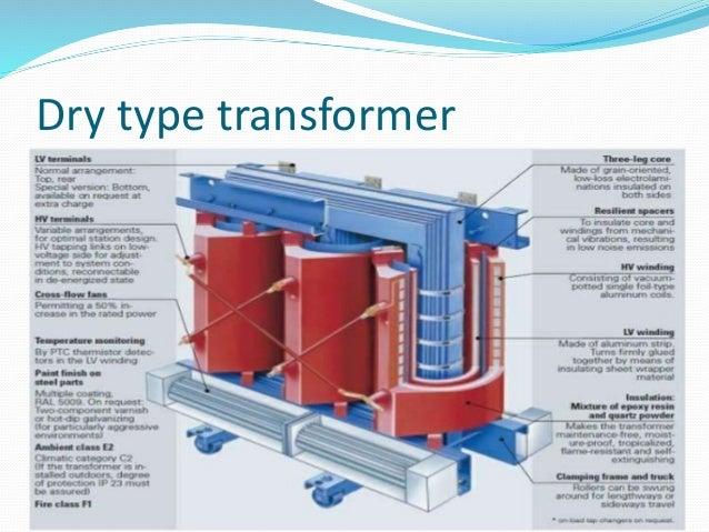 Presentation_Power_Transformers-1