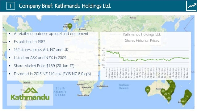 company analysis kathmandu holdings limited Kathmandu holdings limited syndicate case study report s2 2010 executive summary kathmandu holdings limited (kmd) is a renowned specialist in quality clothing and equipment for travel and outdoor adventure in new zealand and australia, operating 97 stores across new zealand, australia and the united kingdom.