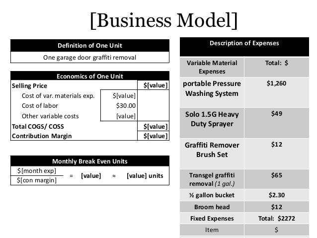pressure washing business plan