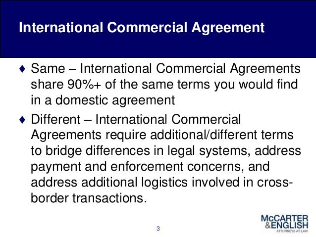 International Sales Agreements