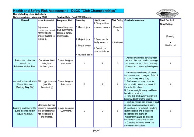 Dlgc Risk Assessments