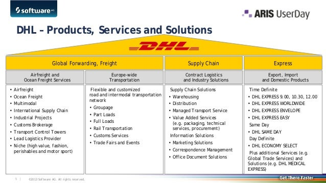 organization chart dhl An organization chart or org chart is a diagram that displays a reporting or relationship hierarchy and structure learn what is an organisation chart, its definition, types, structures, and see templates, plans, and examples.
