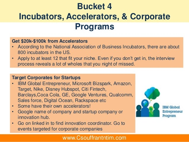 Brandentrepreneurs business boot camp nyc part 4 iot ai csouffrantntim 68 fandeluxe Choice Image