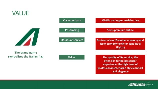 vswot analysis or alitalia Reportlinker adds the commercial aircraft leasing market 2011-2021  a swot analysis, insight into future developments and analyses of commercial drivers and restraints  alitalia alitalia.