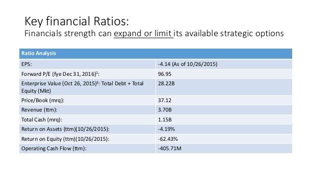 tesla motors inc financial analysis essay