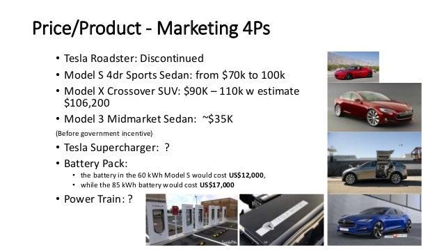 Tesla Promo Codes & Coupons